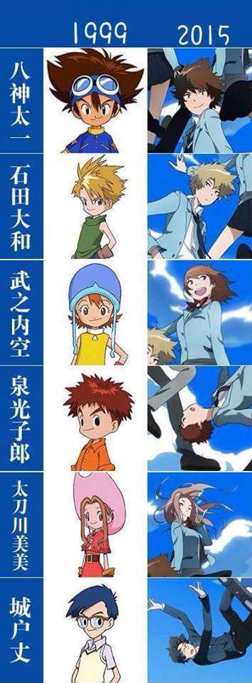 Revelado Visual Novo Digimon Adventure