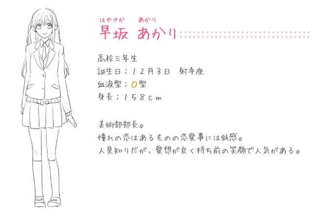 Akari Hayasaka Vocaloid Filme