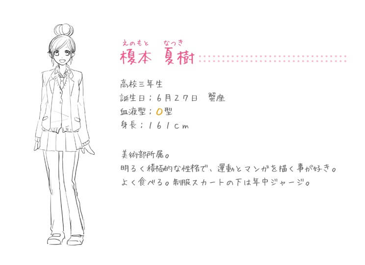 Natsuki Enomoto vocaloid filme