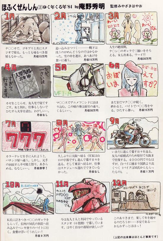 Hideaki Anno em 1984 - Adversidades e Falta de Meias