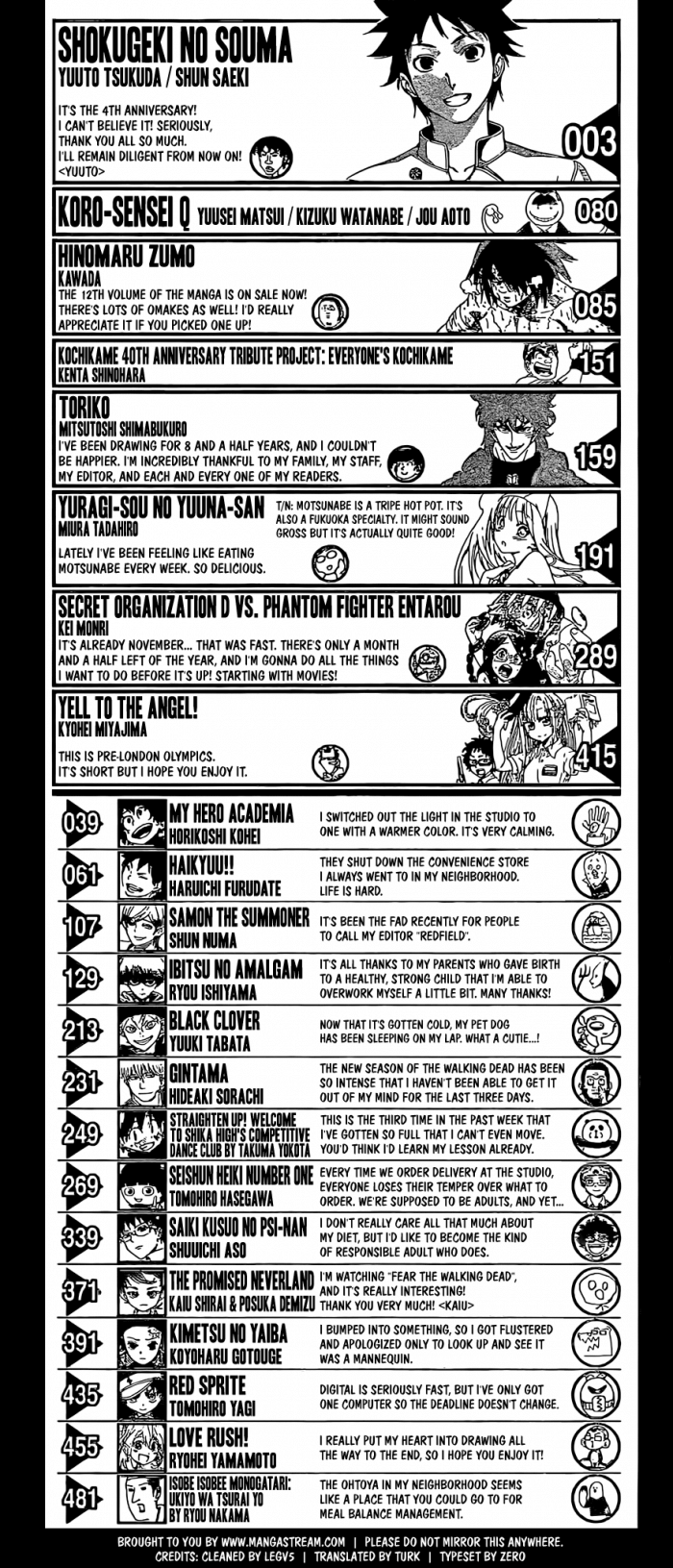 shonen-jump-volume-50-comentarios-mangakas