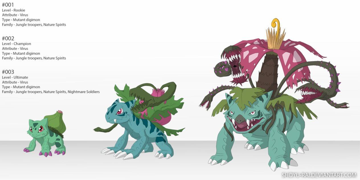 E se os Pokémon fossem Digimon?