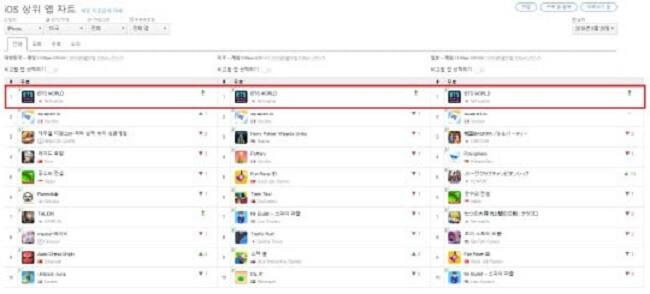 Novo Jogo dos BTS no Topo das Tabelas da App Store