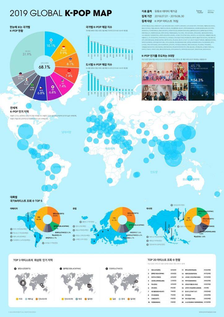 Popularidade do K-pop a Nível Mundial em 2019 poster