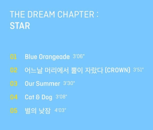 "TXT - EP ""The Dream Chapter: STAR"" Análise K-Pop"
