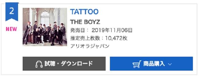 """The Boyz conseguem 2º lugar na tabela de álbuns diária da Oricon com """"Tattoo"""""""