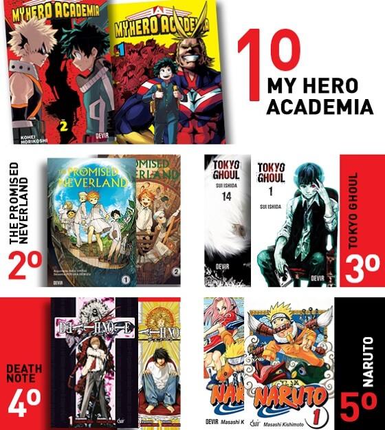 TOP Mangas Mais Vendidos em 2019 - DEVIR