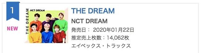NCT Dream no Topo da Oricon com 1º Lançamento Japonês