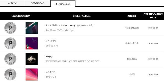 EXO e GOT7 - Certificação Platina pela Gaon Chart