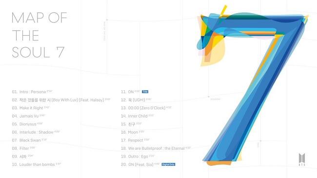 """BTS revelam Lista de Músicas para Álbum """"Map of the Soul: 7"""""""