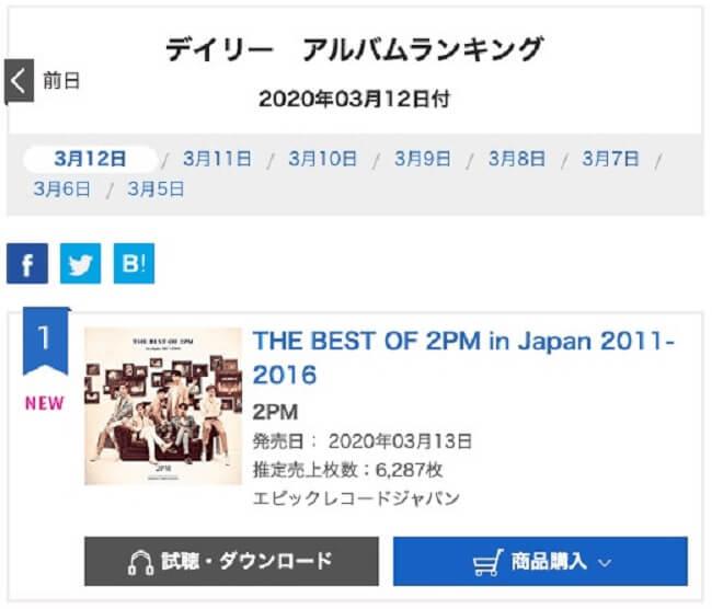 "2PM - Álbum ""Best Of"" no Topo da Tabela Diária da Oricon"