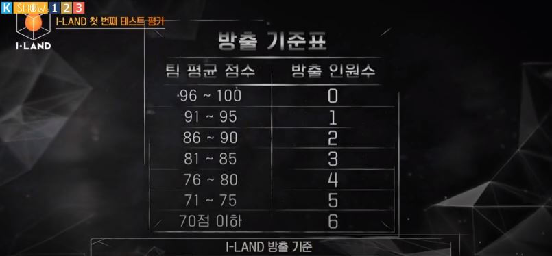 I LAND ep 2 Board