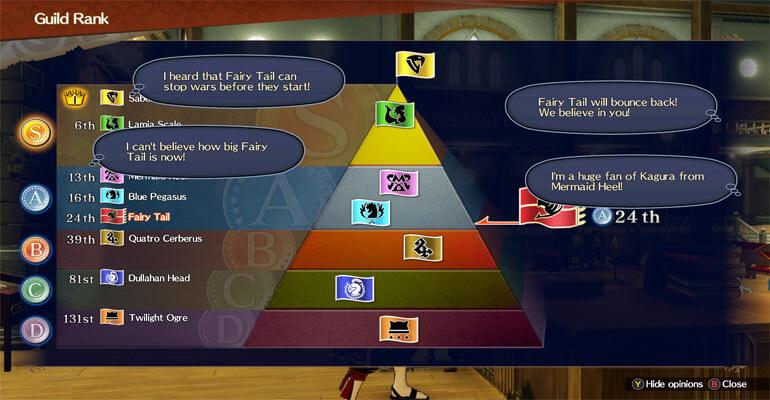 Fairy Tail - Análise ao Jogo
