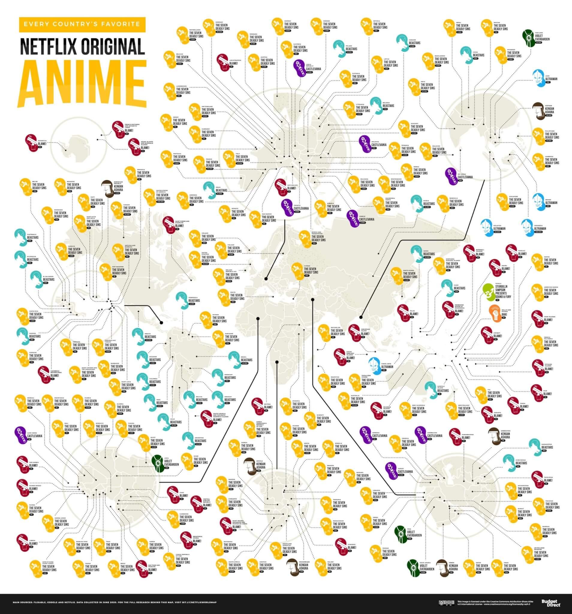 Qual o Anime da NETFLIX mais popular em Portugal?