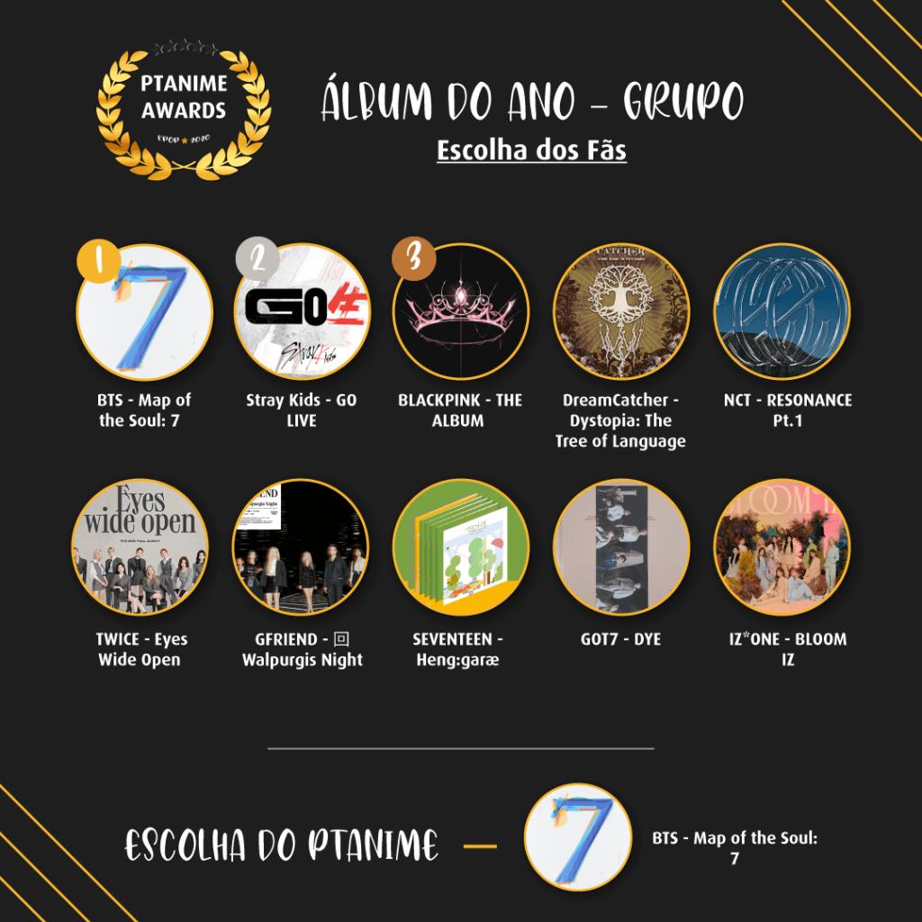 album-do-ano-grupo--ptanime-kpop-music-awards ptAnime Kpop Music Awards 2020 – Resultados