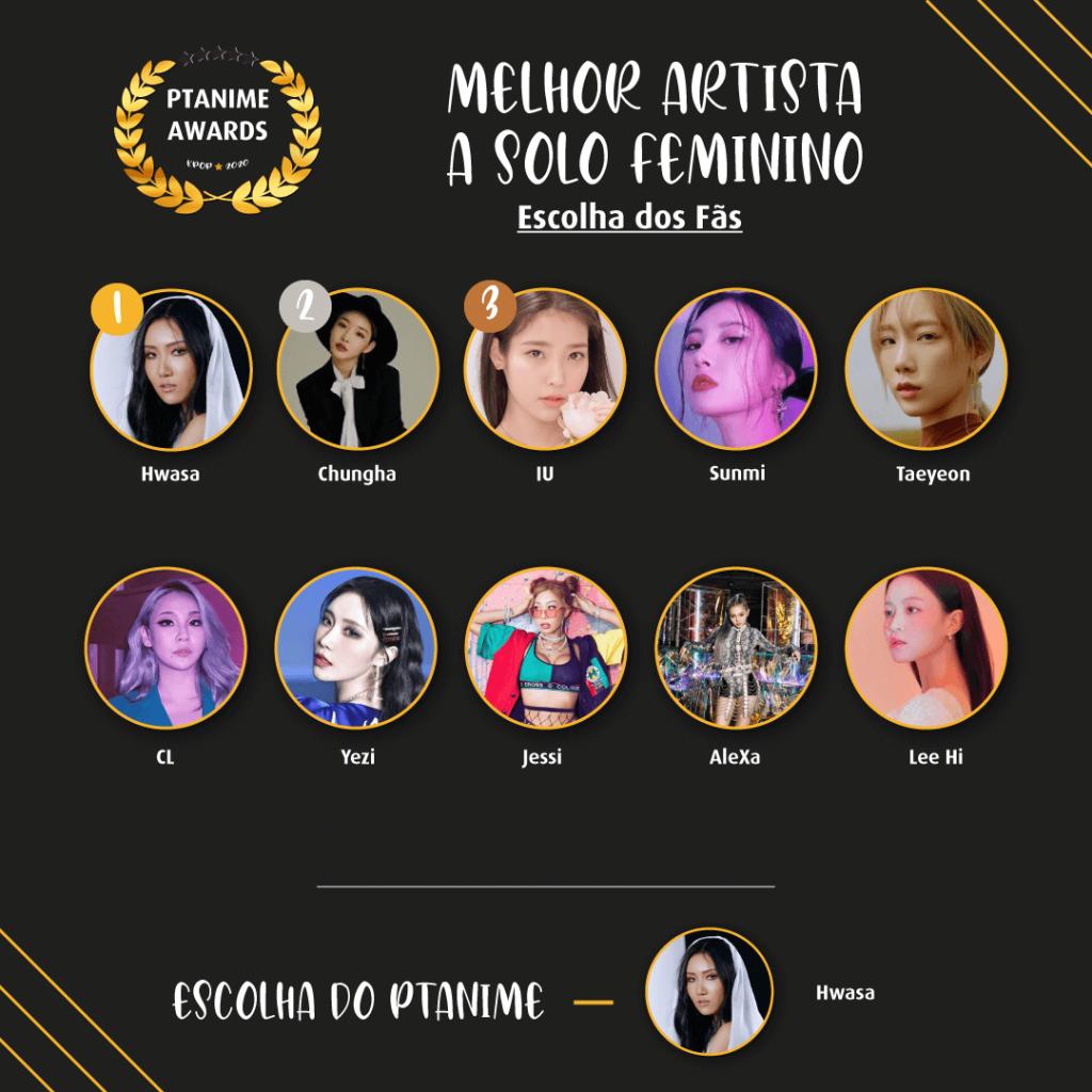melhor-artista-a-solo-feminino-ptanime-kpop-awards-2020 ptAnime Kpop Music Awards 2020 – Resultados