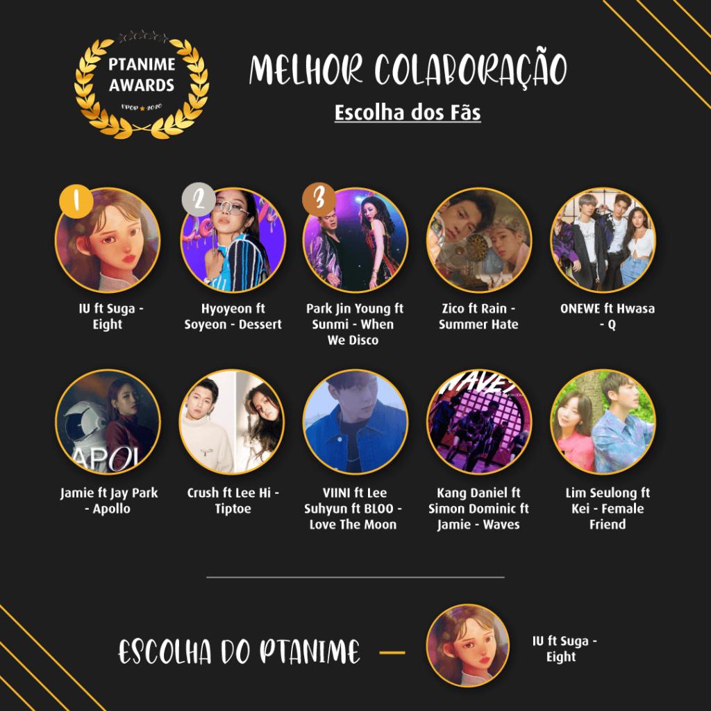 melhor-colaboracao-ptanime-kpop-music-awards.jpg