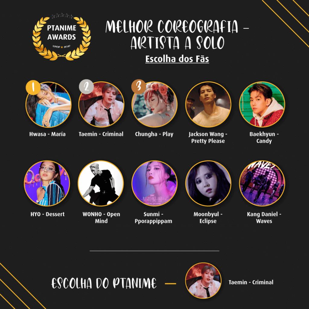 melhor-coreografia-solo-ptanime-kpop-music-awards