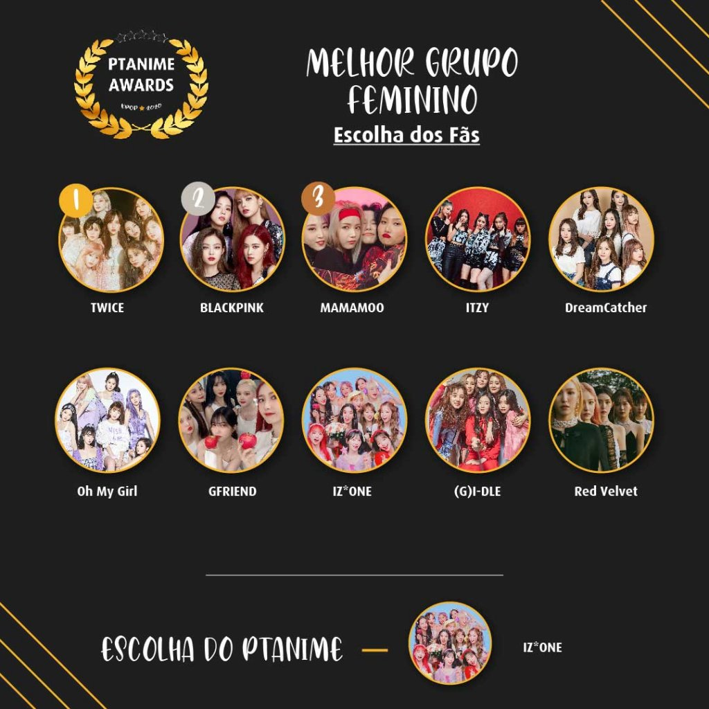 melhor grupo feminino ptanime awards ptAnime Kpop Music Awards 2020 – Resultados