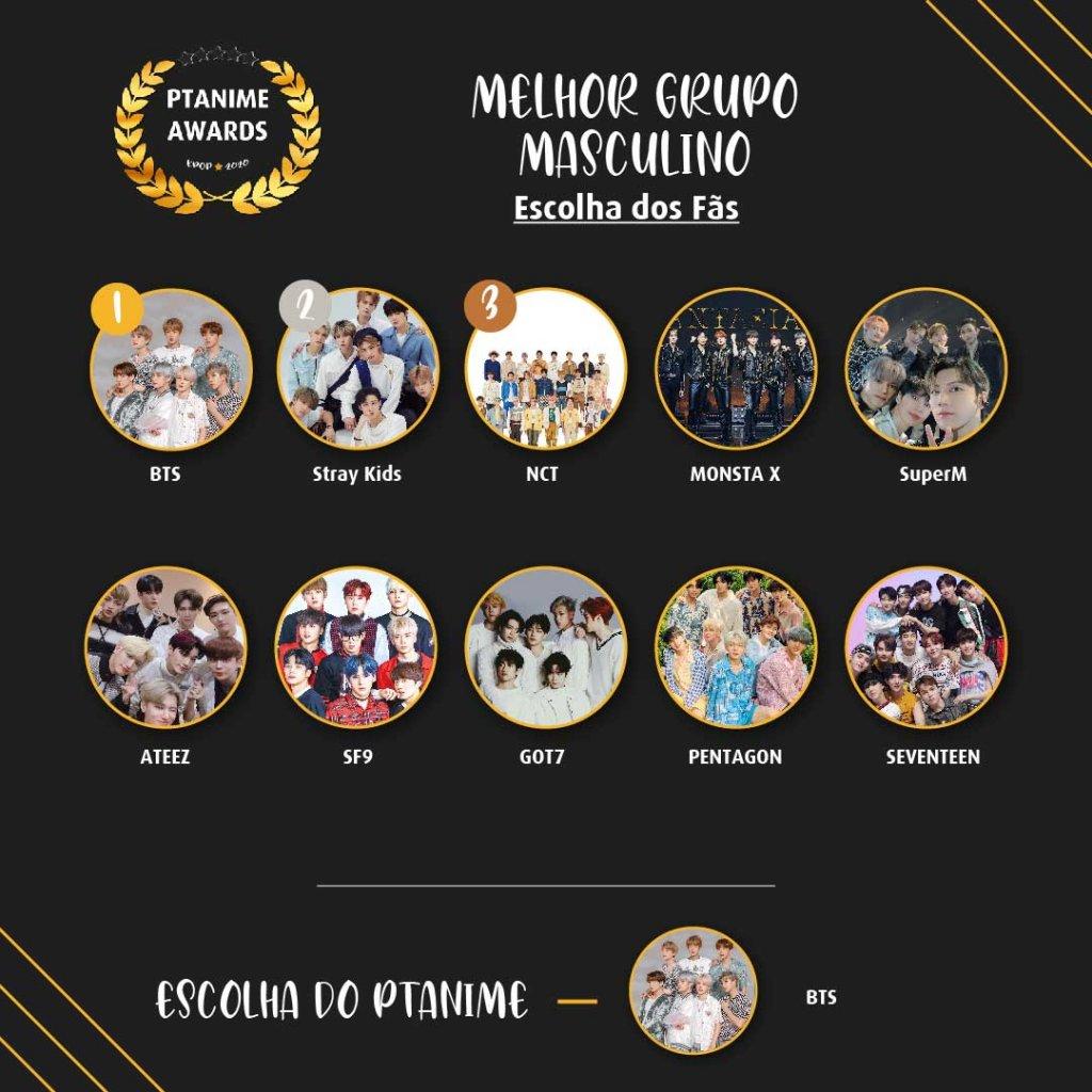 melhor grupo masculino ptanime awards ptAnime Kpop Music Awards 2020 – Resultados