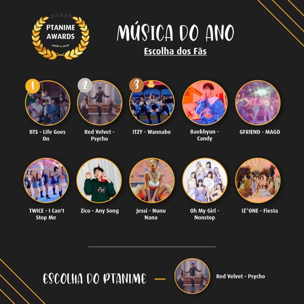 melhor-musica-ptanime-kpop-music-awards ptAnime Kpop Music Awards 2020 – Resultados