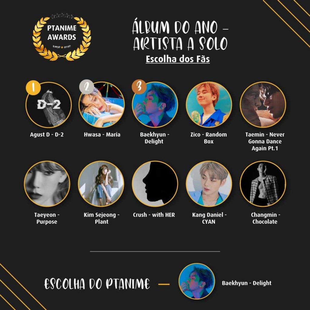 ptAnime awards - álbum artista a solo do ano