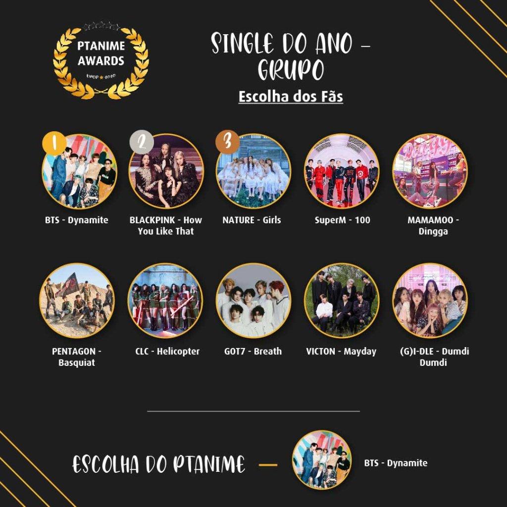 ptAnime awards_Single do ano grupo