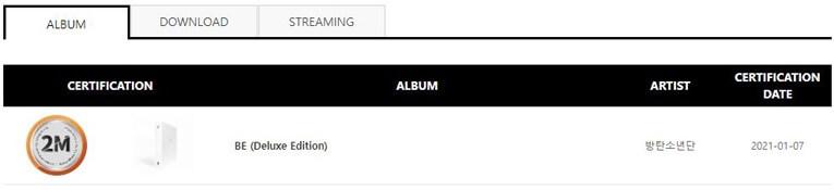 gaon certificações BTS_BE (Deluxe Edition million